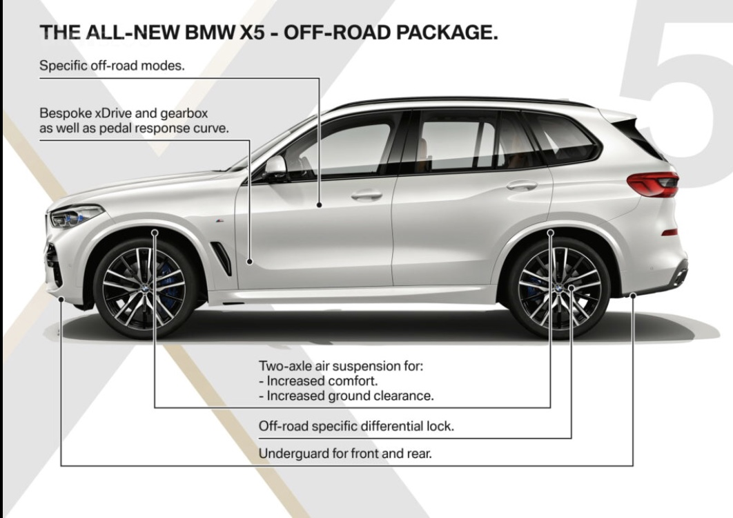 2019 Bmw X5 G05 Official Thread Information Specs Wallpapers And Videos Bmw X5 Forum G05
