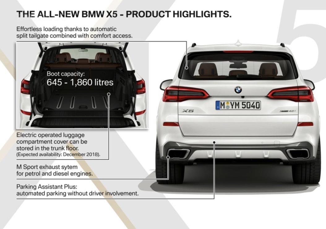Name:  G05-X5-product-hightlights4.jpg Views: 68043 Size:  179.7 KB