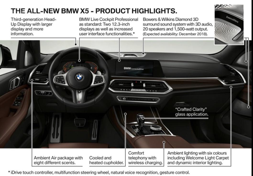 Name:  G05-X5-product-hightlights5.jpg Views: 68843 Size:  230.3 KB