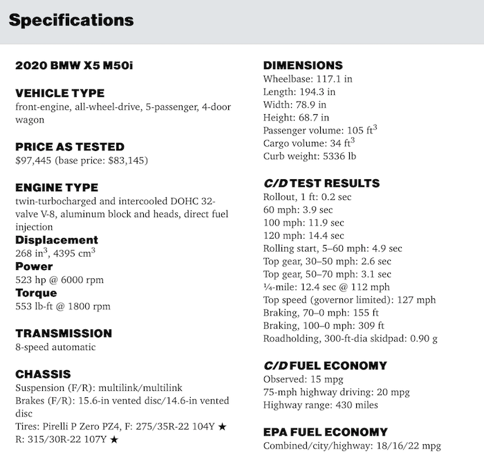Name:  BMW X5 M50i Performance Figures.png